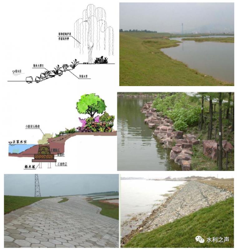 农村河道整治工程技术指引_8