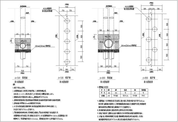 [广东]双向6车道城市主干路施工图纸全套_10