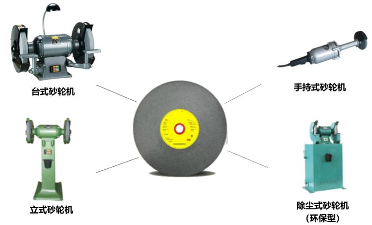 建筑工程砂轮机的安全使用_1
