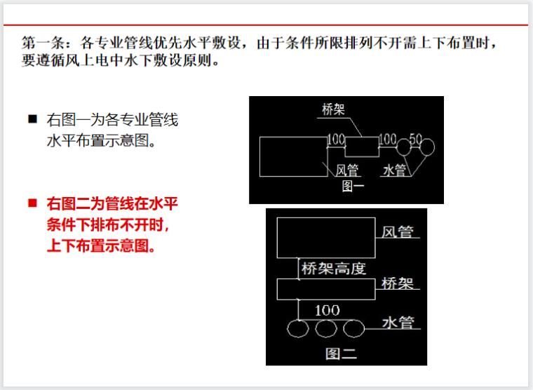 住宅地下车库机电管线综合排布原则-image.png