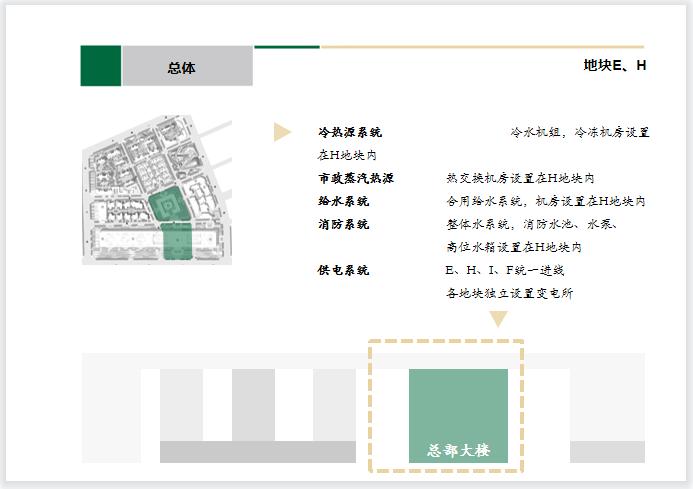 中建_机电专业方案设计PPT汇报文件-image.png