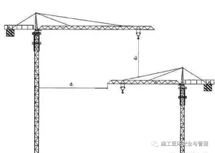 [施工安全]塔吊安全很重要,你对它了解多少_7