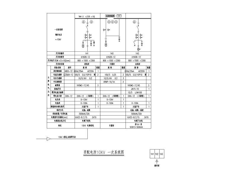 [省院设计]一级消防救援站电气施工图2020_4