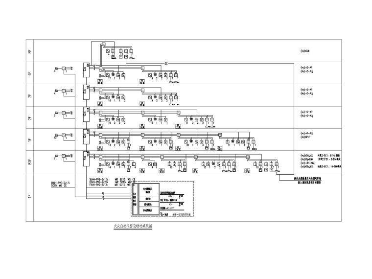 [省院设计]一级消防救援站电气施工图2020_6