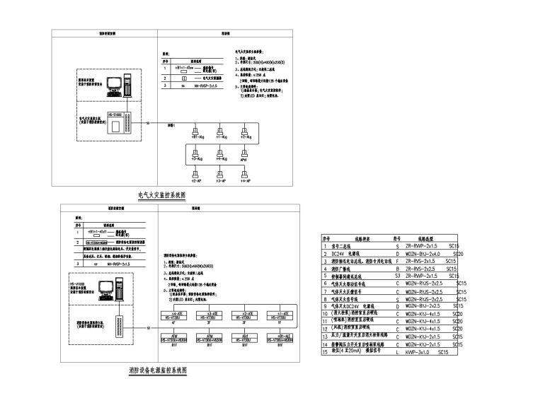 [省院设计]一级消防救援站电气施工图2020_7