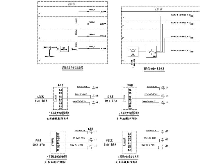 [省院设计]一级消防救援站电气施工图2020_8