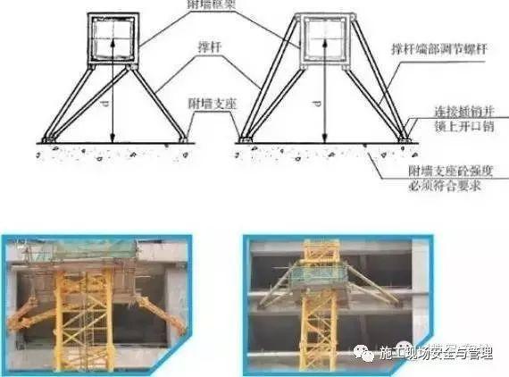 [施工安全]塔吊安全很重要,你对它了解多少-图片