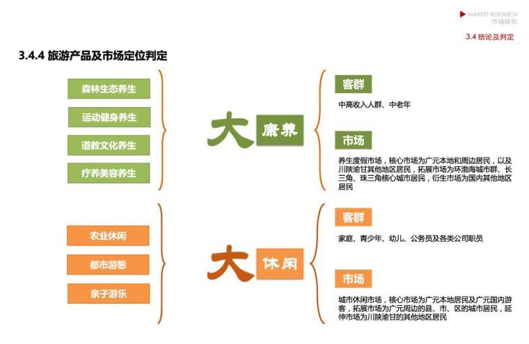 [四川]自然生态森林公园概念规划方案文本_12