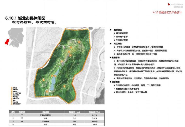 [四川]自然生态森林公园概念规划方案文本_5