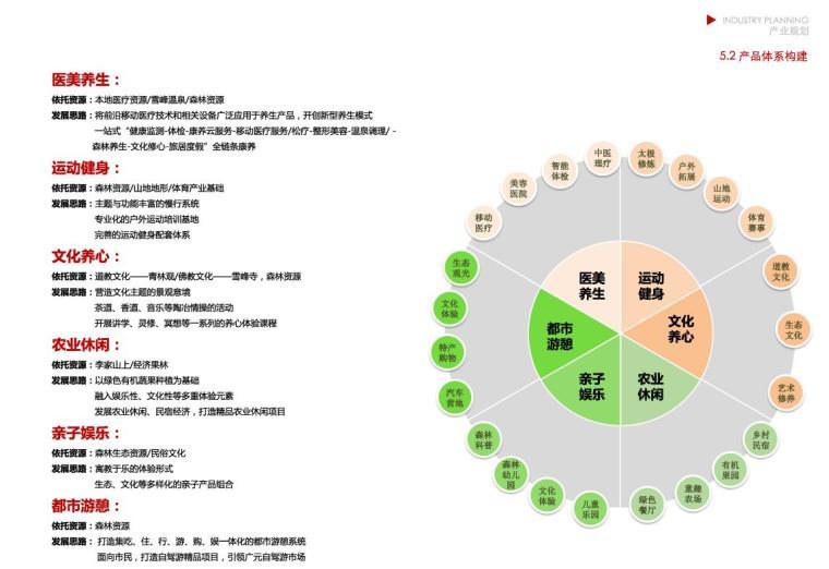 [四川]自然生态森林公园概念规划方案文本_6