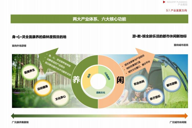 [四川]自然生态森林公园概念规划方案文本_7