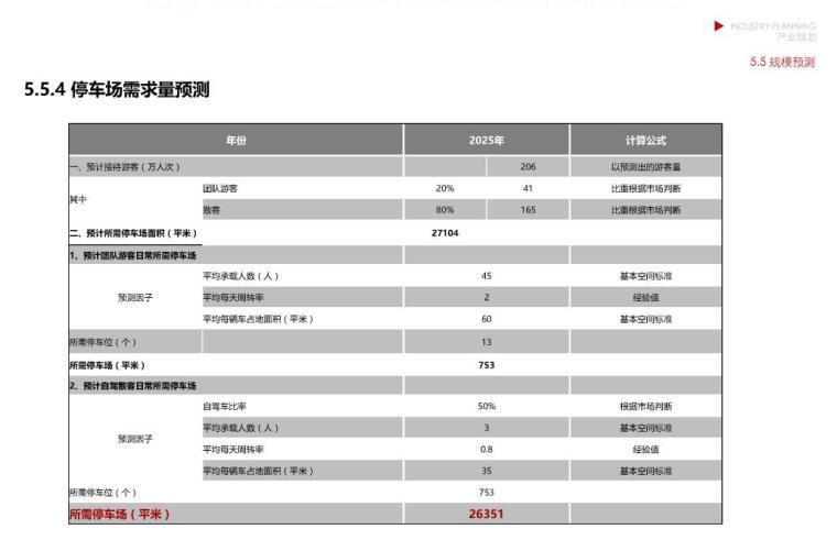 [四川]自然生态森林公园概念规划方案文本_11