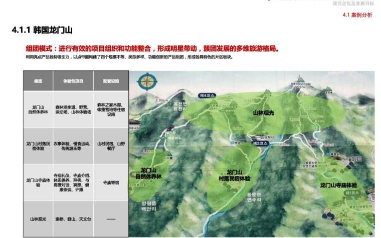 [四川]自然生态森林公园概念规划方案文本_3