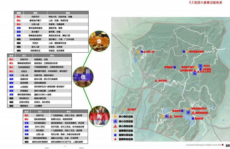 [四川]自然生态森林公园概念规划方案文本_10
