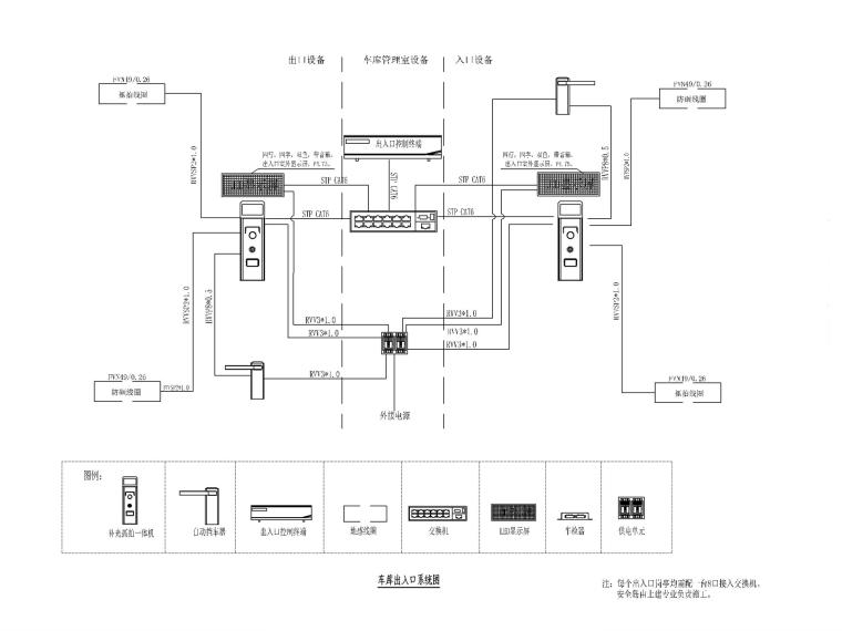 [山西]医院及机房弱电智能化图纸(多种系统)_7