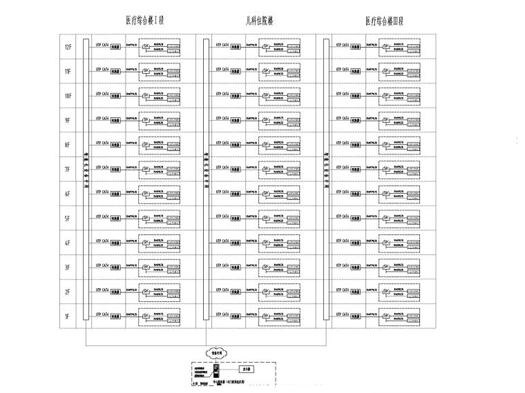 [山西]医院及机房弱电智能化图纸(多种系统)_9
