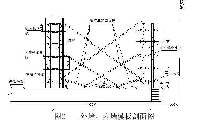[吉林]高层剪力墙住宅楼施工组织设计2018_6