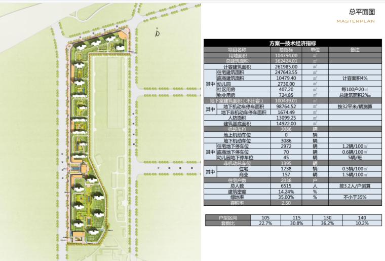 [武汉]居住区规划设计文本PDF2018_2