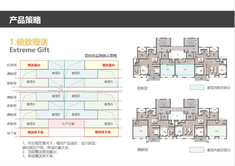 [浙江]高层居住区规划设计文本PPT2018_5
