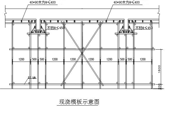 [吉林]高层剪力墙住宅楼模板专项施工方案_5