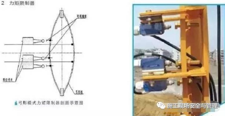 [施工安全]塔吊安全很重要,你对它了解多少_1