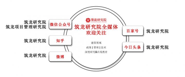 关于建设项目最佳实践案例征集活动的通知_3