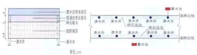 透水铺装材料的分类及性能解读_11