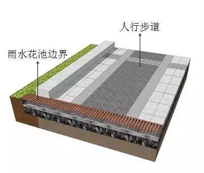 透水铺装材料的分类及性能解读_27