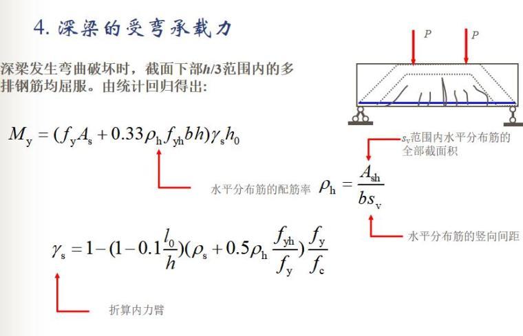 知名大学受弯构件正截面性能与计算PPT(87P)_10