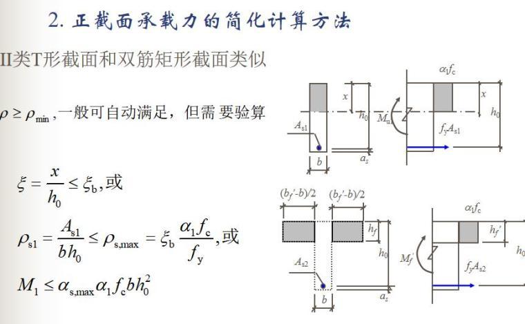 知名大学受弯构件正截面性能与计算PPT(87P)_9