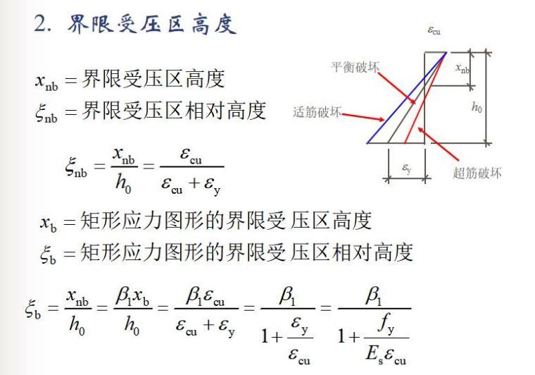 知名大学受弯构件正截面性能与计算PPT(87P)_7