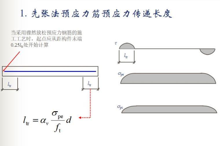 知名大学100页预应力混凝土结构性能计算PPT_5