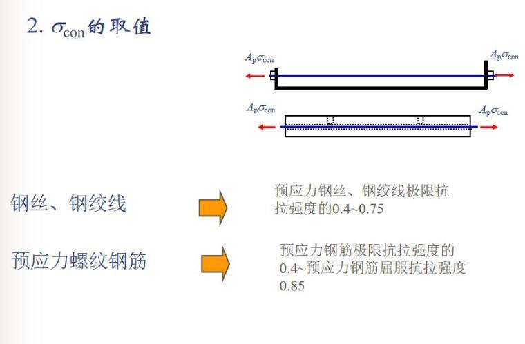 知名大学100页预应力混凝土结构性能计算PPT_3