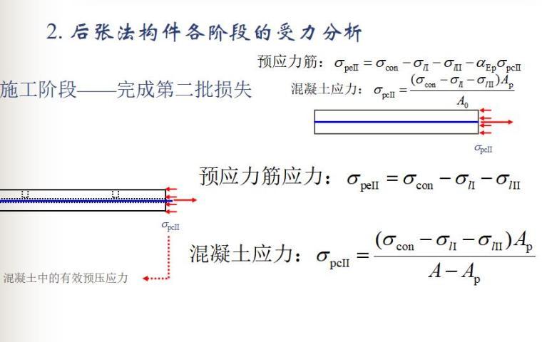 知名大学100页预应力混凝土结构性能计算PPT_8