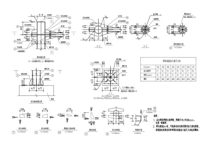 交通工程信号工程和标志标线工程施工图纸_5
