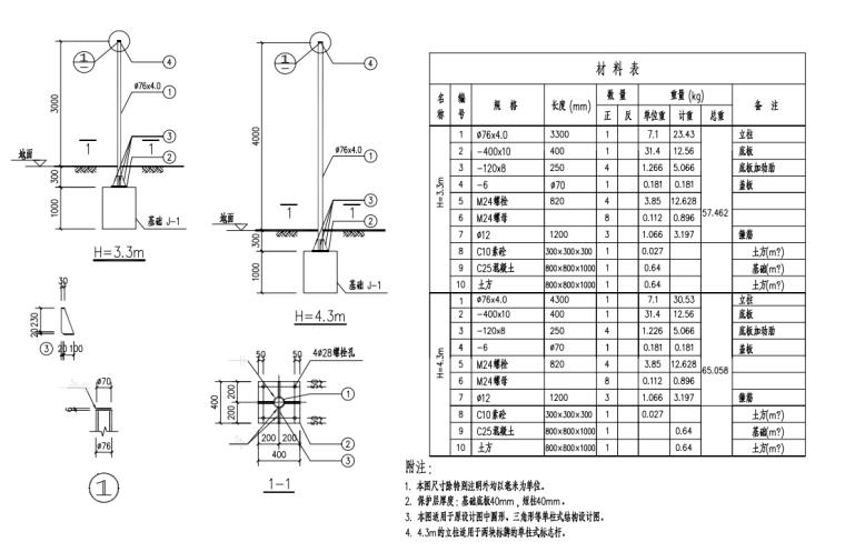 交通工程信号工程和标志标线工程施工图纸_9