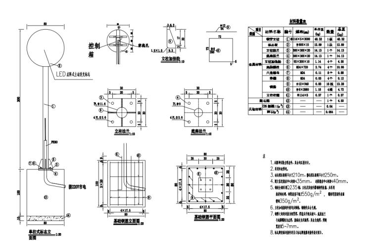 交通工程信号工程和标志标线工程施工图纸_10