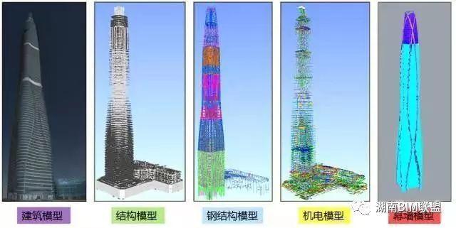 BIM技术助力天津新地标建成_6