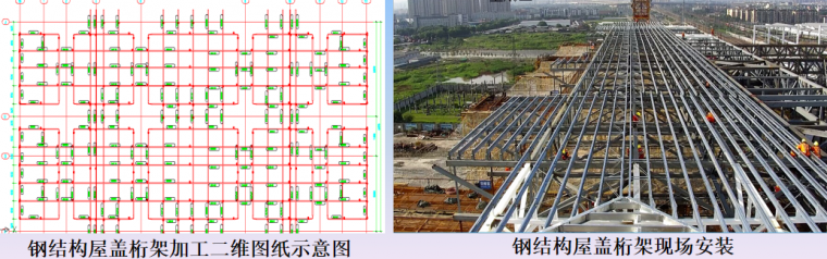 BIM技术杭州南站项目综合应用案例赏析_6