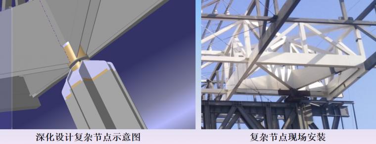 BIM技术杭州南站项目综合应用案例赏析_7