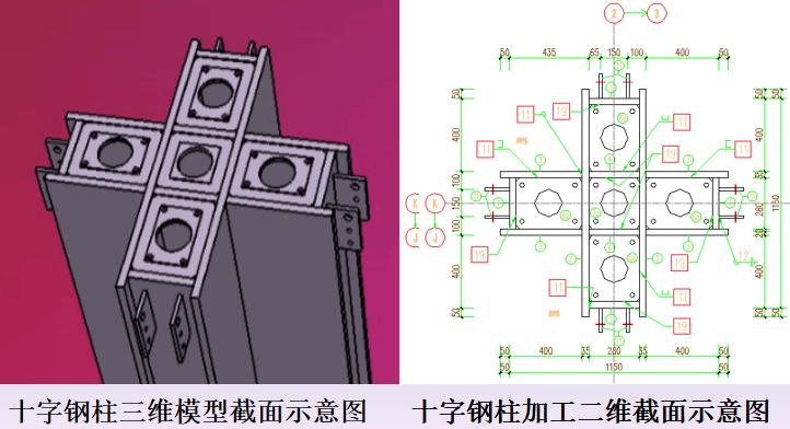BIM技术杭州南站项目综合应用案例赏析_8
