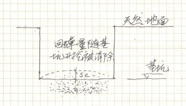 土的模量与沉降探讨_13