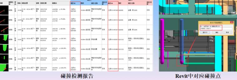 BIM技术杭州南站项目综合应用案例赏析_12