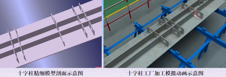 BIM技术杭州南站项目综合应用案例赏析_23