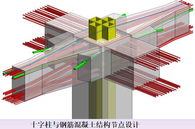 BIM技术杭州南站项目综合应用案例赏析_25