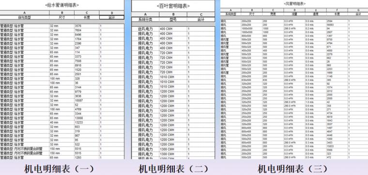 BIM技术杭州南站项目综合应用案例赏析_32
