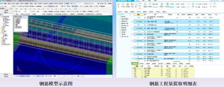BIM技术杭州南站项目综合应用案例赏析_33