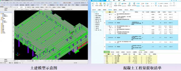 BIM技术杭州南站项目综合应用案例赏析_34