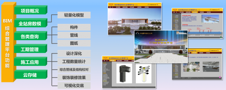 BIM技术杭州南站项目综合应用案例赏析_36