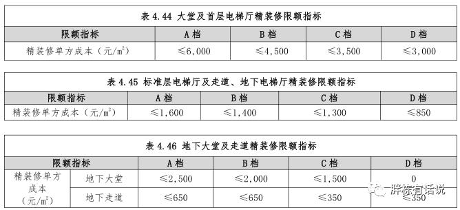 碧桂园华润管控成本的4个逻辑,房企都适用_10